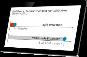 ERP-Beratun:g agil und sicher durch die ERP-Evaluation