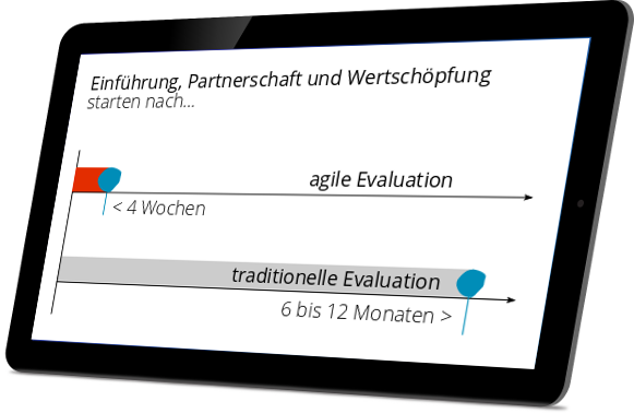 agile_versus_tradtionelle_evaluation_zeit