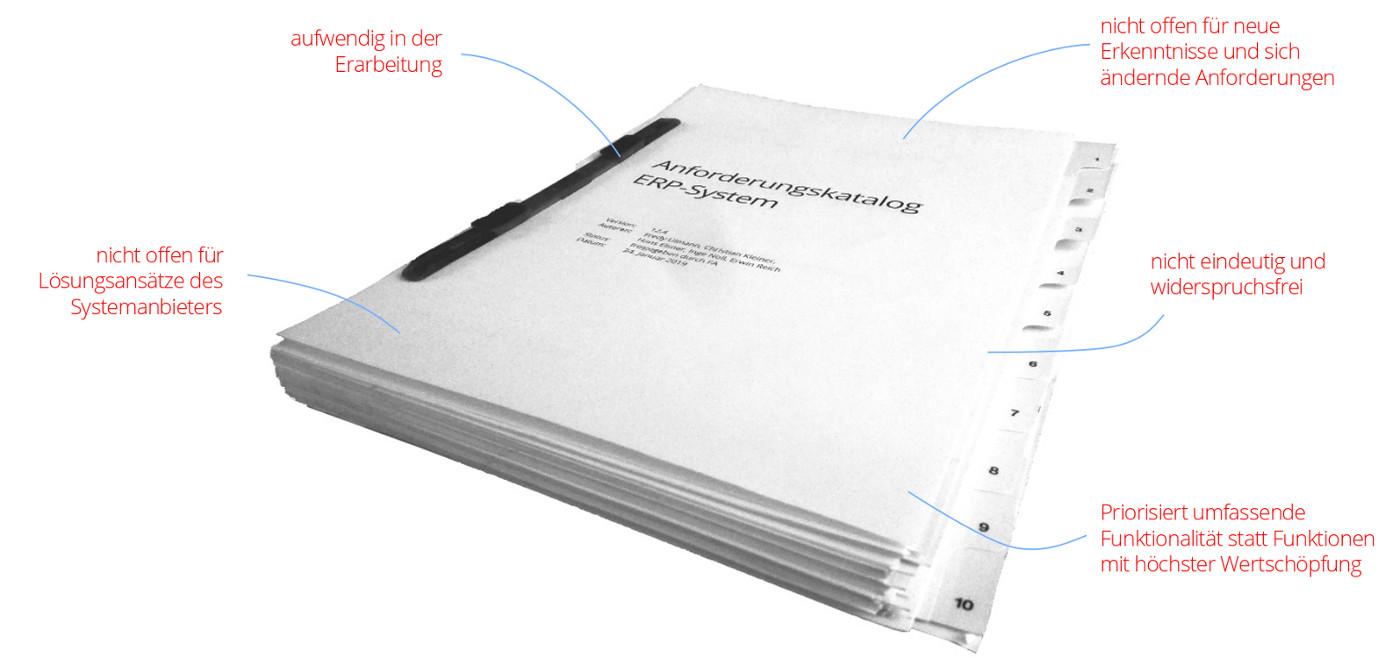 Anforderungskatalog System-Evaluation