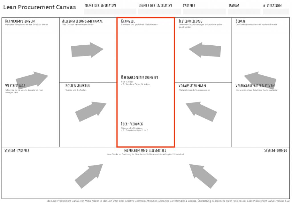 ERP-Evaluation-Canvas