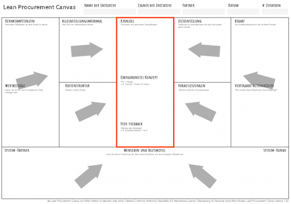 ERP-Evaluation-Canvas